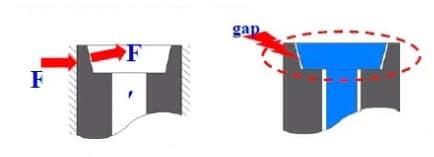 jet tipi mini havalı itici teknik çizim.jpg (6 KB)